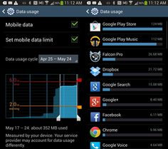 your phone makes the job of you calculating your data usage by doing it for you automatically