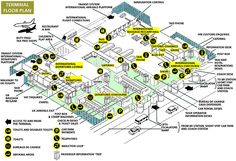 [STANSTED] Somewhat retro looking map with half walls and many call outs that bring to mind an exploded view diagram. From stansted-airport-information.com