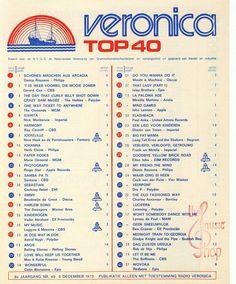 Alvin Stardust, Julien Clerc, Music Charts, Top 40, Music Mix, Veronica, Itunes, Retro, December
