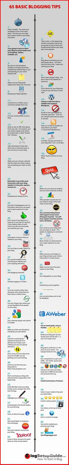 What Are 65 Basic Blogging Tips? #infographic