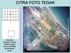 Citra Foto Tegak