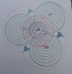SEMANA 4 - Mandala 1