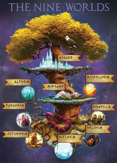 Magnus chase + the gods of Asgard nine worlds. This helps so much, I was kinda confused while I was reading it Magnus chase + the gods of Asgard nine worlds. This helps so much, I was kinda confused while I was reading it Mythological Creatures, Mythical Creatures, Mythological Monsters, Symbole Viking, Asgard, Norse Vikings, Greek Mythology, Loki Norse Mythology, Roman Mythology