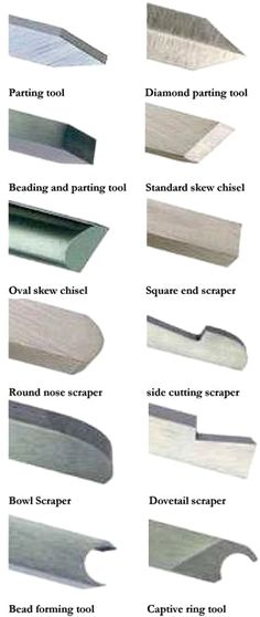 Woodworking Tips Wood Turning Tools Woodturning Tools, Lathe Tools, Woodworking Lathe, Learn Woodworking, Wood Tools, Woodworking Furniture, Woodworking Projects, Woodworking Basics, Woodworking Techniques