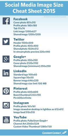 Social Media Image Size Cheat Sheet 2015 One of the biggest trends we've seen in the past year is the importance of visual content