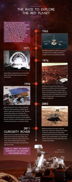 Dude, Where's My Mars Rover? In honor of our event this week