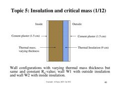 Insulation And Critical Mass Thermal Insulation Insulation Thermal Mass