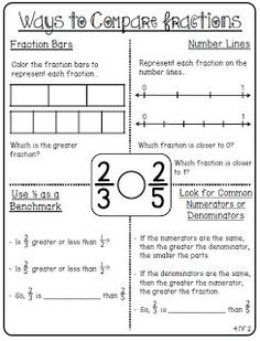 Fractions Printables for grade. Different ways to compare fractions. 4th Grade Fractions, Teaching Fractions, Fifth Grade Math, Teaching Math, Comparing Fractions, Fourth Grade, Equivalent Fractions, Fractions Worksheets, Art Worksheets