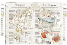 Bádminton y tenis de mesa #infografia