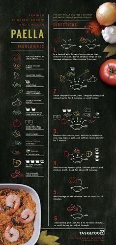 Spanish Chorizo, Shrimp and Chicken Paella illustrated recipe