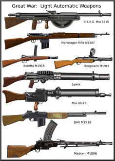 WW1 automatic weapons by AndreaSilva60 on DeviantArt