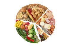 What Are The Benefits Of Vitamin B6