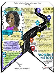 WOMEN'S HISTORY MONTH, BIOGRAPHY RESEARCH, PENNANT, MAKE YOUR OWN BANNER ($)
