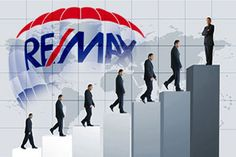RE/MAX - Career path options available