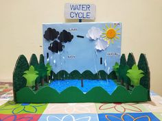 All about the water cycle School Science Projects, Science Crafts, Science Experiments Kids, Science For Kids, Earth Science, Art Drawings For Kids, Art For Kids, Crafts For Kids, Rainbow Crafts Preschool