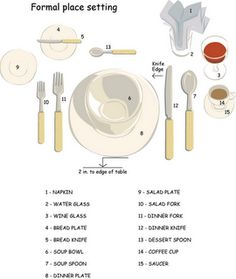 Table Settings table settings.i always get confused on how to set a table