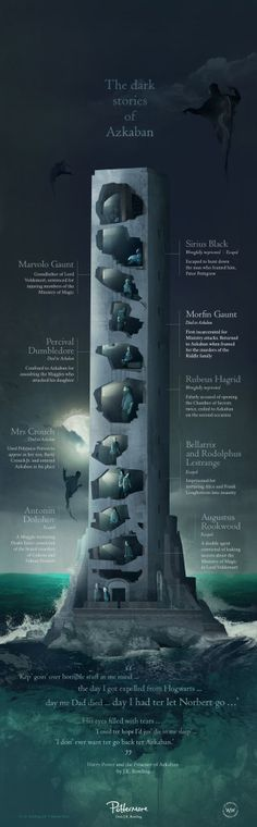 The dark stories of Azkaban - Pottermore