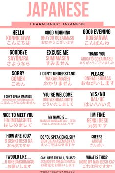 Japanese beginner phrases for tourist and people who want to study Japanese at home. Easy and useful phrases and sentences to start learning Japanese # Learn Japanese with these beginners phrases Learn Basic Japanese, Basic Japanese Words, Japanese Phrases, Study Japanese, Learn Korean, Learning Japanese, Japanese Sentences, Japanese Things, Japanese Kanji