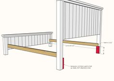 Farmhouse Bed - Standard King Size - diagram of siderail cleats attaching to the headboard and footboard - Diy King Headboard, Headboard And Footboard, Headboards For Beds, Full Bedroom Furniture Sets, Farmhouse Bedroom Furniture, Furniture Plans, Ana White, King Farmhouse Bed, White Farmhouse