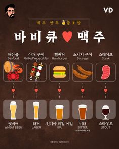 Food Chemistry, Alcoholic Drinks, Beverages, Wheat Beer, Grilled Seafood, Learn Korean, Food Drawing, Grilled Vegetables, Brewery