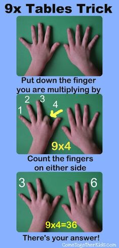 Practice this handy trick for mastering the 9-times table. | 31 Clever And Inexpensive Ideas For Teaching Your Child At Home