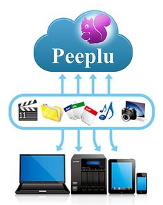 Share with Peeplu all your files  #cloud #file #web #datacenter #save #ai #app
