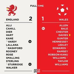 Well that's was close - thoughts? #euro2016 #england #wales