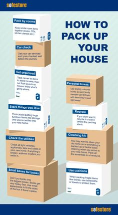 50 Packing Tips for Moving House Moving House Tips, Moving Day, Moving Tips, Moving Hacks, Moving House Checklist, Move On Up, Big Move, Moving Organisation, Organization