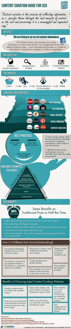 Content Curation Guide for SEO #Infographic
