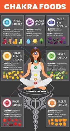 Root Chakra Healing, Sacral Chakra, Les Chakras, Chakra Affirmations, Healing Meditation, Root Chakra Meditation, Spiritual Health, Energy Healing Spirituality, Chakra Balancing