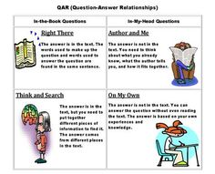 Worksheet Question Answer Relationship Worksheet 1000 images about questioning in the classroom on pinterest q a r question answer relationships qar puts questions hands of students