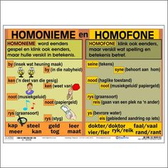 "Full colour wall chart / poster about homonyms and homophones, in Afrikaans "" Homonieme en Homofone "". Grade R Worksheets, Worksheets For Kids, Quotes Dream, Life Quotes Love, Robert Kiyosaki, Napoleon Hill, Tony Robbins, Afrikaans Language, Clouds"