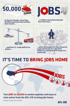 We've lost six million jobs to outsourcing. It's time to bring jobs home. If you agree, please RE-PIN this image.