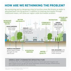 A hybrid approach of green and gray infrastructure can get the same freshwater solutions as gray infrastructure.
