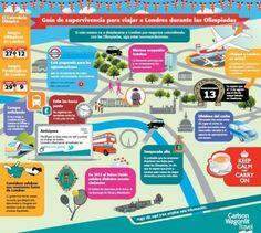 Guía de supervivencia para viajar a #Londres 2012