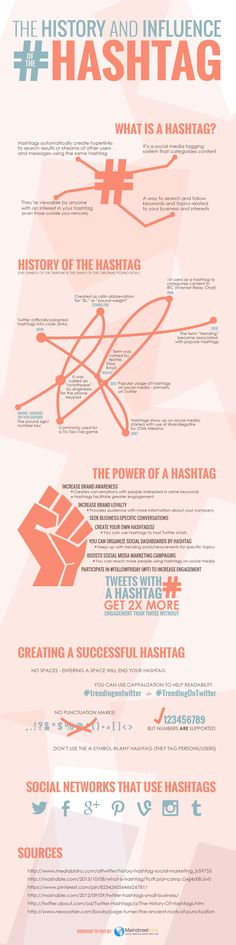 The History and Influence of the #Hashtag #infographic #SocialMedia