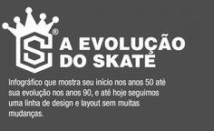 Infográfico mostra a evolução do skate. - Clube do skate.
