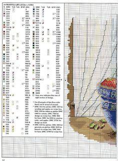 Solo Patrones Punto Cruz (pág. 387) | Aprender manualidades es facilisimo.com