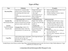 FREE Play assessment guide (types, ages, social stages) - Repinned by @PediaStaff – Please Visit  ht.ly/63sNt for all our pediatric therapy pins