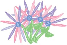 Making Spiritual Bouquets - good for home bound, informed, aged members of your parish.