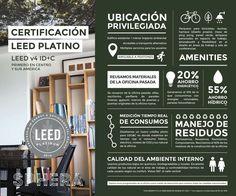 Sphera Consulting - Costa Rica
