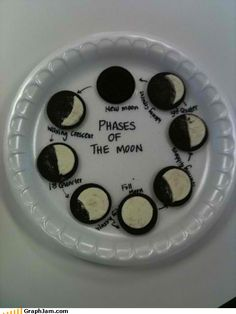 Mmm...tasty AND educational!  Also fun to do with shaving cream - let students smear it on tables and draw the phases of the moon with their finger.
