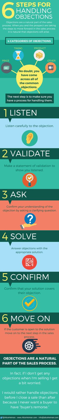 Conquer Common Sales Objections in 6 Easy Steps - Alice Heiman, LLC Financial Tips, Financial Planning, Business Money, Business Tips, Family Psychology, Closing Sales, Business Management, Sales Management, Management Tips
