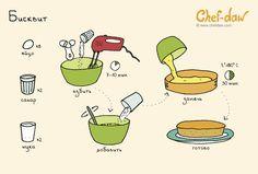 Бисквит - chefdaw