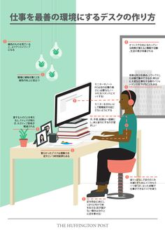 55 Awesome Home Office Design Ideas Make Improve Your Productivity, An office is easily the most vital thing for a person's degree of work ethic and productivity. Your home office may not really be the best situation t. Work Desk, Office Desk, Cozy Office, Lean Office, Work Chair, Office Chairs, Co Working, Desk Organization, Helpful Hints
