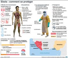 Ebola: petite expliqcation