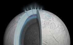 Hot water flows on Enceladus (Saturn's moon), which could harbor life