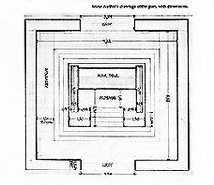 Layout of the Ara Pacis | Ara Pacis | Pinterest | Layout ...