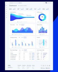 ATOM: Wireframe UI KIT on Behance Data Dashboard, Dashboard Interface, Dashboard Design, App Ui Design, Interface Design, Dashboard Reports, Graph Design, Chart Design, Minimal Web Design