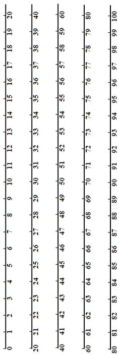 sokféle számegyenes minden alsós évfolyamra number line 0 to 100 in five sections Beginning Of Kindergarten, Kindergarten Reading Activities, Math Activities, Math Games, Printable Number Line, Printable Numbers, Math Fractions, Math Math, Ideas
